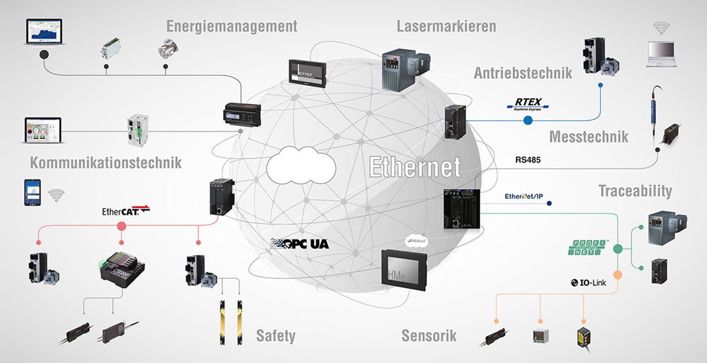 Erfreut Panasonic Kabelbaumdiagramm Ideen - Schaltplan Serie Circuit ...
